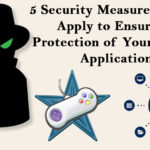 5 Security Measures You Need Applying To Ensure the Protection of Your Game App